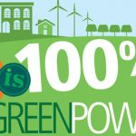 graphic stating Treefort is 100% green powered