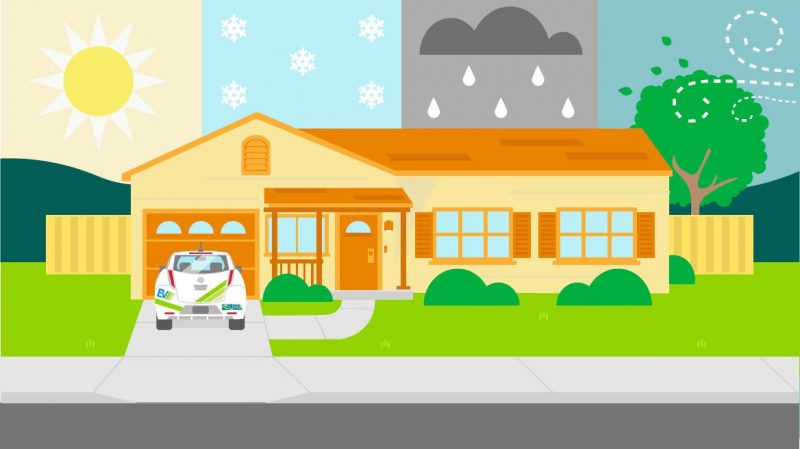 graphic_of_home_in_all_kinds_of_weather