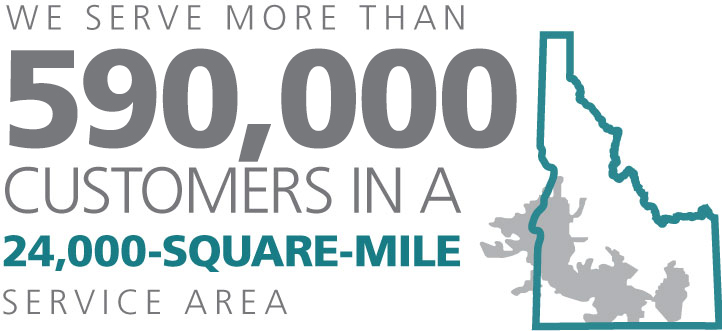 "image that says ""we serve more than 560,000 customers in a 24,000-square-mile service area."""