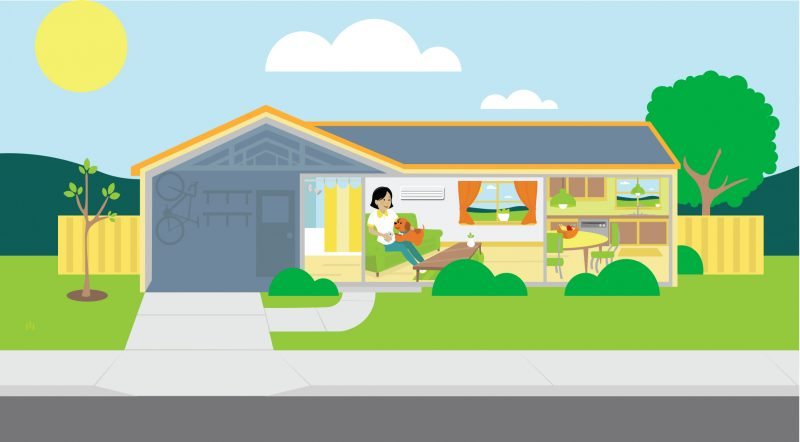 Home energy audit graphic of a woman and dog in their home